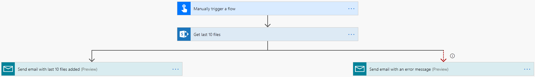 Flow with error processing